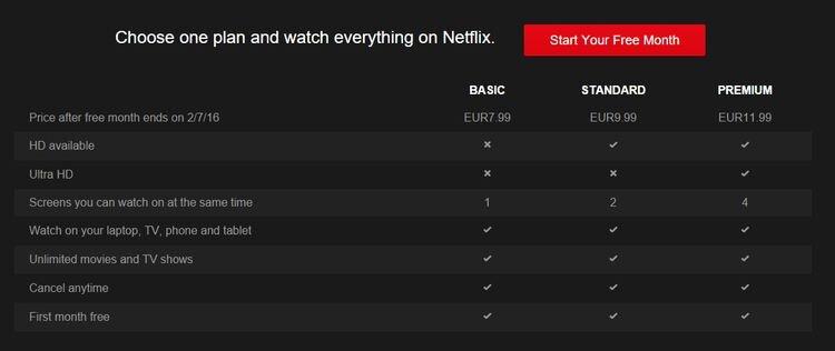 Netflix fiyatlandırma