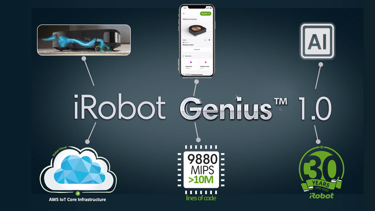 iRobot Home Genius Intelligence isimlil platformunu tanıttı