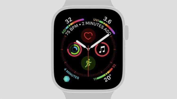 Apple Watch kadranlarını paylaşma