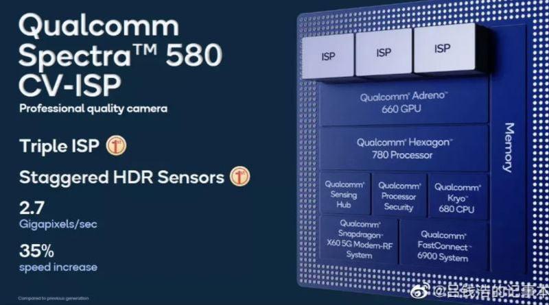 200 MP kameralı ilk cep telefonu hemen köşede olabilir