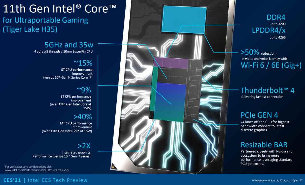 Intel, performans dizüstü bilgisayarlar için 11. Nesil Core H35 CPU'ları piyasaya sürdü