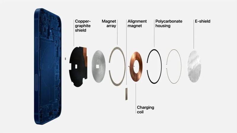 Onaylanan iPhone 12 MagSafe, kalp pilleri ve diğer tıbbi cihazlarla etkileşime girebilir