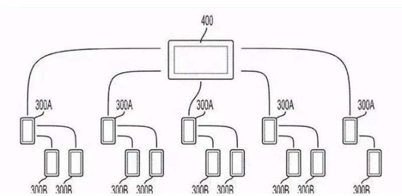 Apple, iPhone'lar için yeni bir 360 derece fotoğraf modu üzerinde çalışıyor