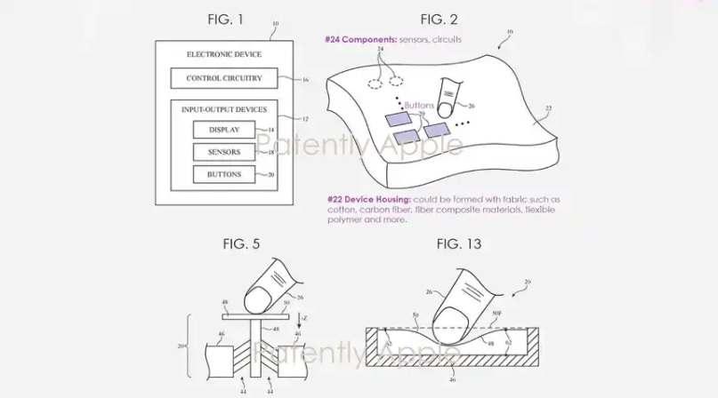 """Patent, Apple'ın bir """"akıllı kumaş"""""""