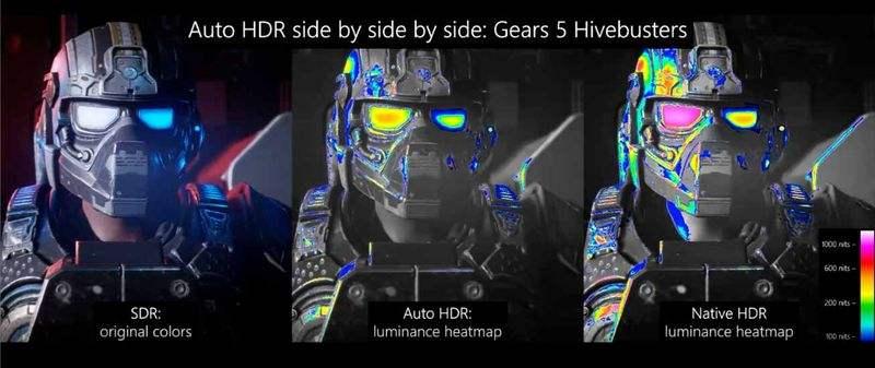 Oyunlarda HDR özelliği yakında Windows 10'a gelecek