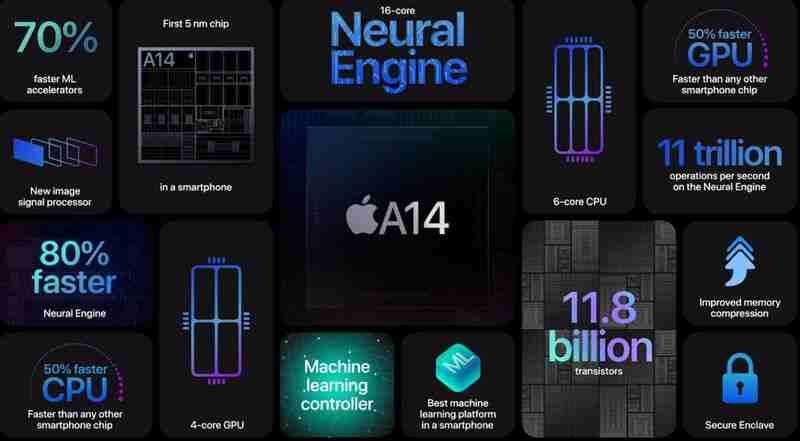 İPhone 13 için Apple A15 üretim rampasında
