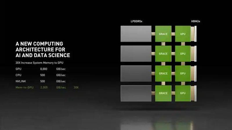 Nvidia, işlemcinin Intel ve AMD ile rekabet edeceğini duyurdu