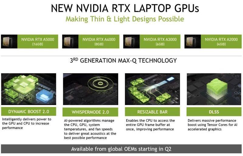 Nvidia, iş istasyonları için yeni amper grafikler sunuyor