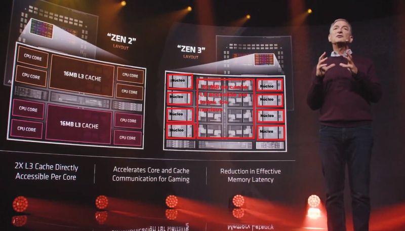 Ryzen 5000G: AMD'nin yeni APU'ları artık resmi