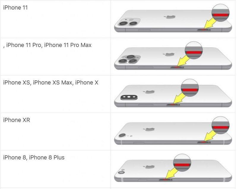 Apple, iPhone'un suya dayanıklılığını abarttığı için dava açtı