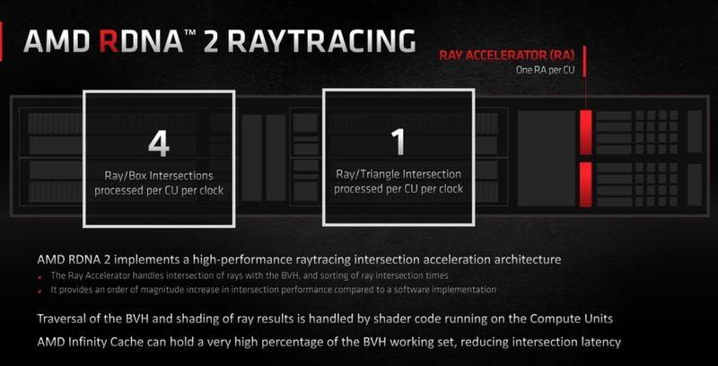 RDNA 3 tabanlı Radeon RX 7000, 2022'nin ortalarında piyasaya çıkacak ve ışın izleme performansını artıracak