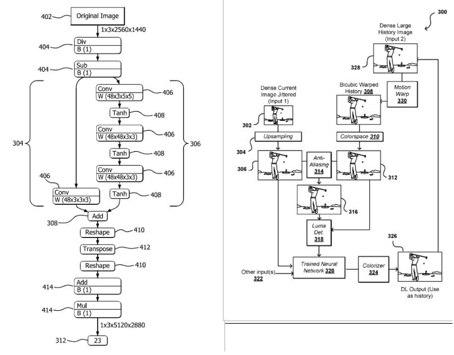 AMD'nin Oyun Süper Çözünürlük patenti potansiyel bir DLSS 2.0 rakibine işaret ediyor olabilir