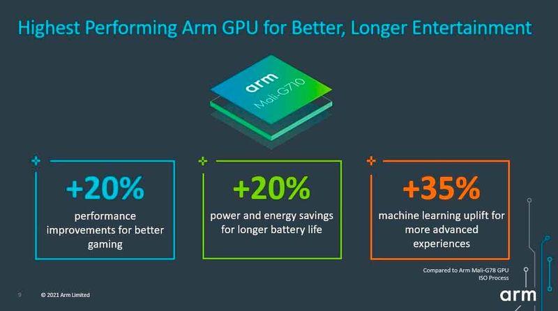 ARM, yeni ARM Cortex CPU'ları ve Mali GPU'ları tanıttı