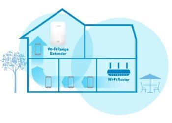 Home office için Wi-Fi güçlendirici nasıl seçilir?