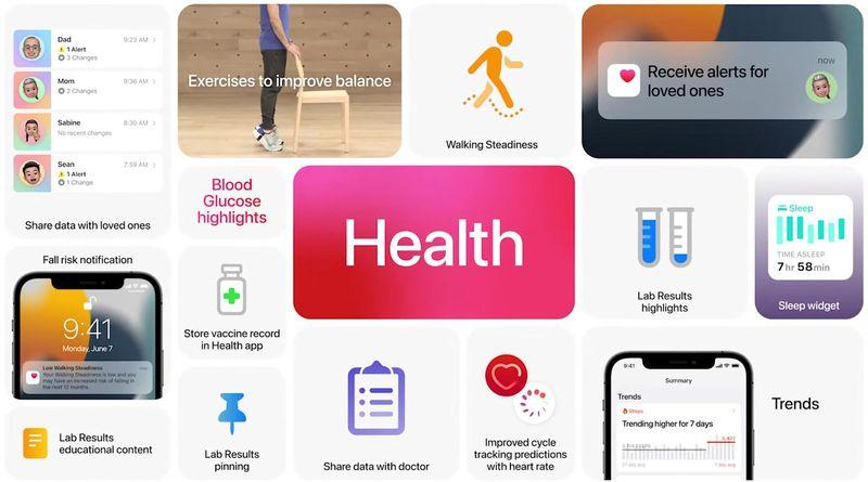 Apple sağlık verilerinizi aileniz ve doktorlarınızla paylaşmanızı kolaylaştıracak