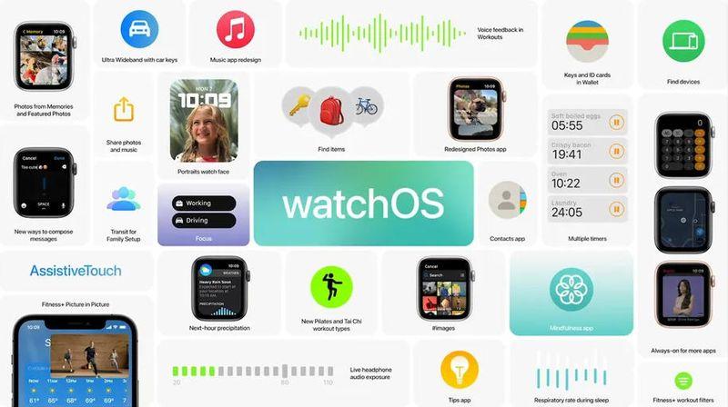 Apple, sağlık ve fitness özelliklerine odaklanan watchOS 8'i duyurdu