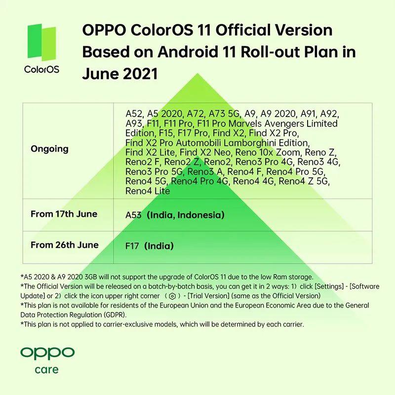 OPPO telefonları bu ay Android 11 alacak