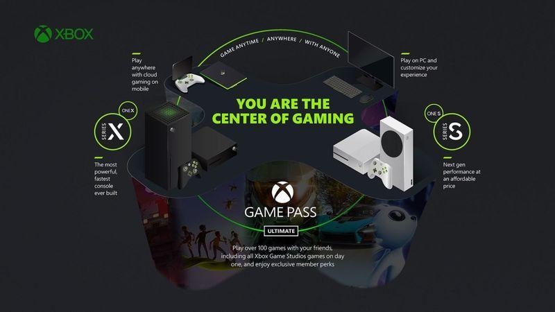 """Microsoft kendi duyurdu """"Chromecast"""": PC ve Xbox oyunları doğrudan TV'nizde"""