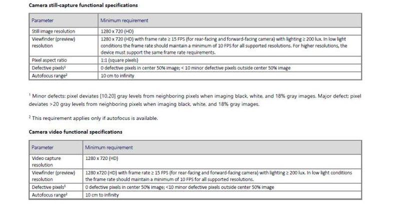 Windows 11, 2023'ten itibaren yalnızca öne bakan web kameralarına sahip dizüstü bilgisayarlarda çalışacak