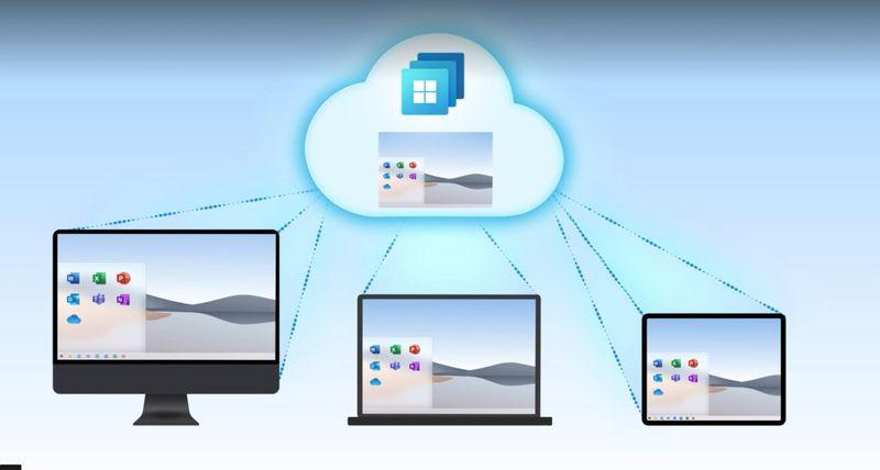 Microsoft, Windows 365 ile Windows'un en önemsiz şey olduğu 'sanal bilgisayarlar' kiralamamızı istiyor