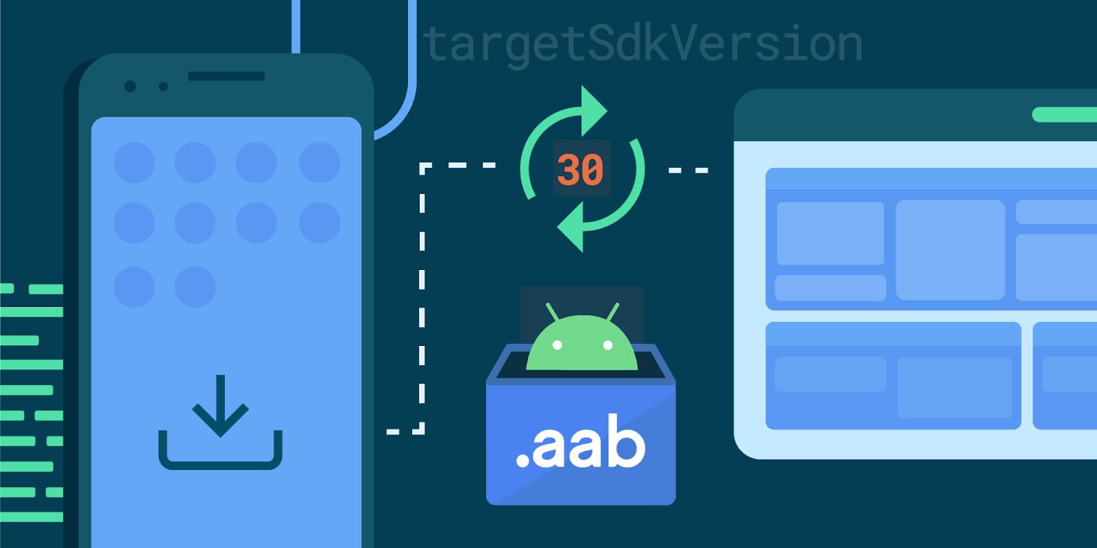 Android App Bundle ile tanışın: Play Store'daki yeni uygulamalar artık APK biçimini kullanmayacak