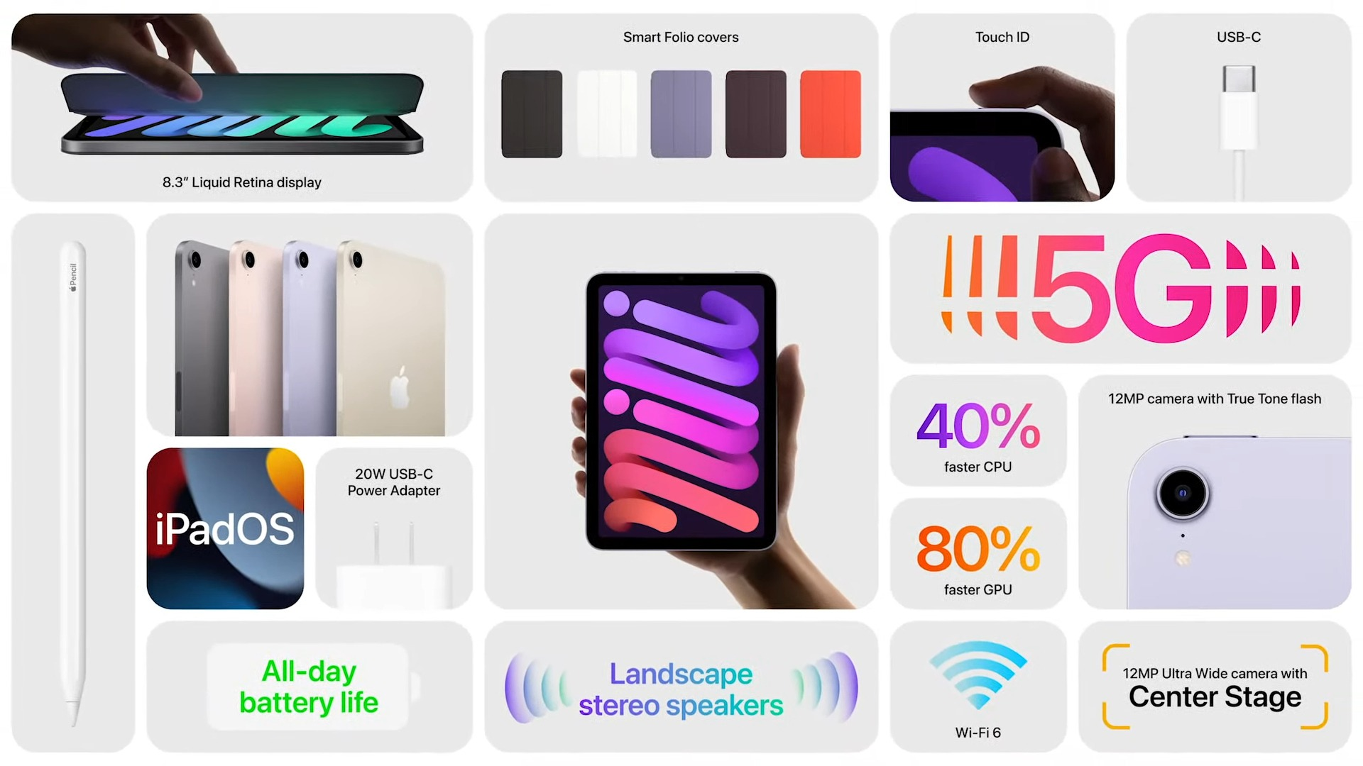 Yeni iPad ve iPad mini 5G: Özellikleri, fiyatı ve çıkış tarihi
