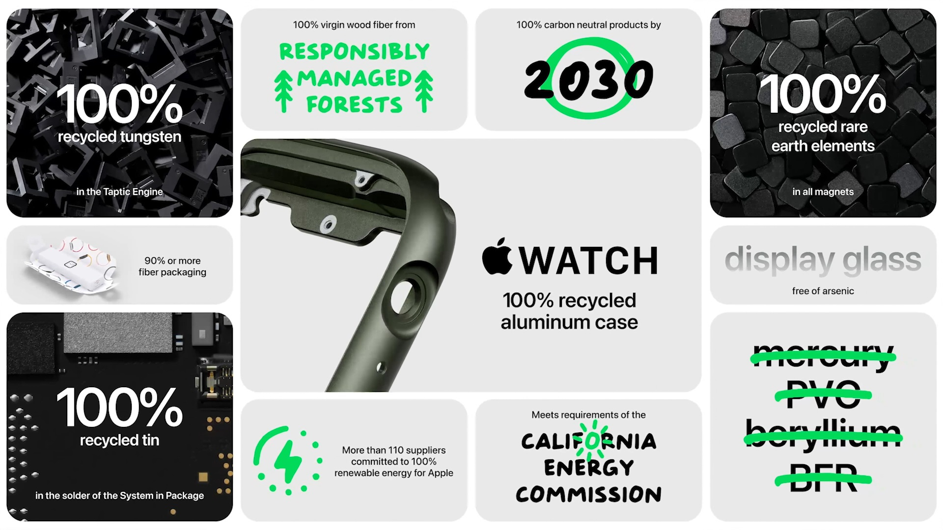 Apple Watch Series 7: Özellikleri, fiyatı ve çıkış tarihi