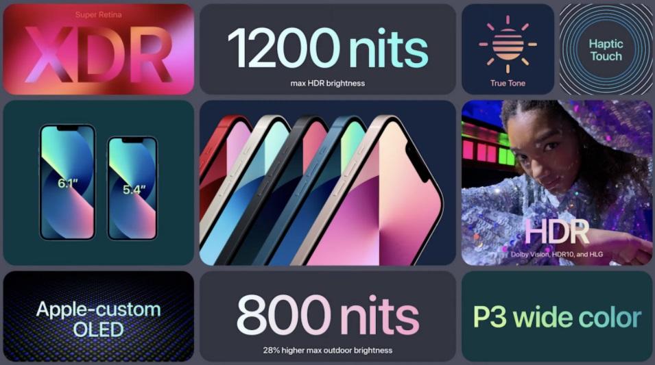 iPhone 13 ve iPhone 13 mini: Özellikleri, fiyatı ve çıkış tarihi