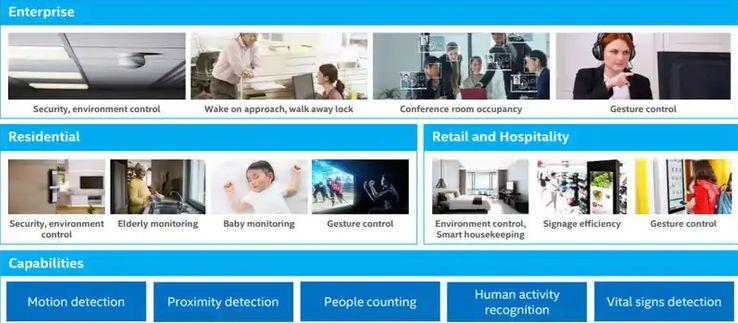 Wi-Fi 7 teknolojisi daha yüksek hız ve daha düşük gecikme süreleri sunacak